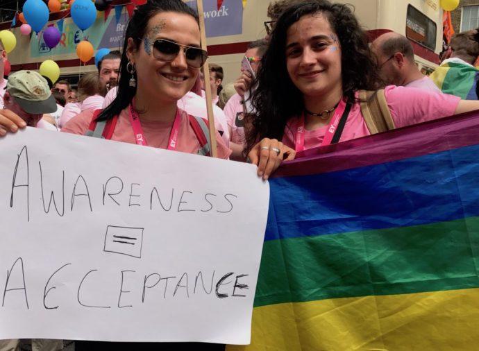 Awareness_Acceptance
